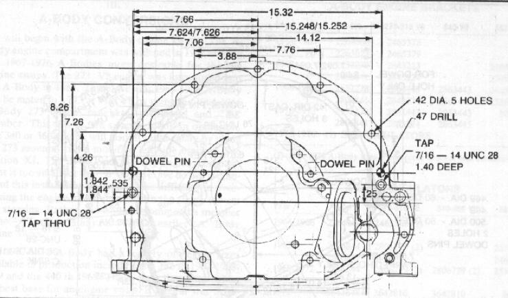 Ford small block bellhousing bolt pattern