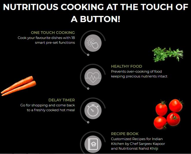Source: Wonder Chef