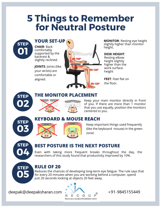 5 Things to Remember for Neutral Posture