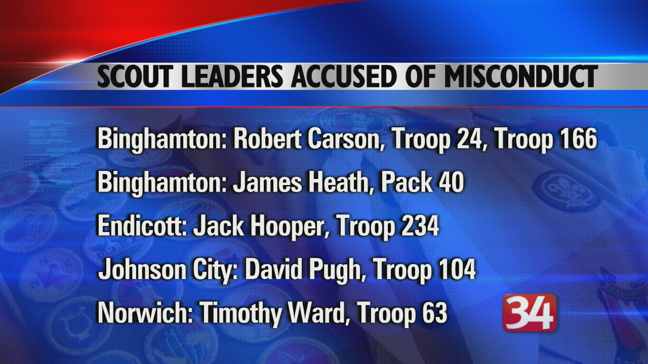 Accused Local Boy Scout Leaders