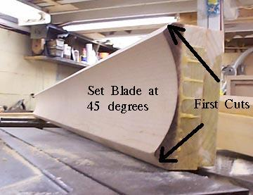 Table Saw Molding Blade