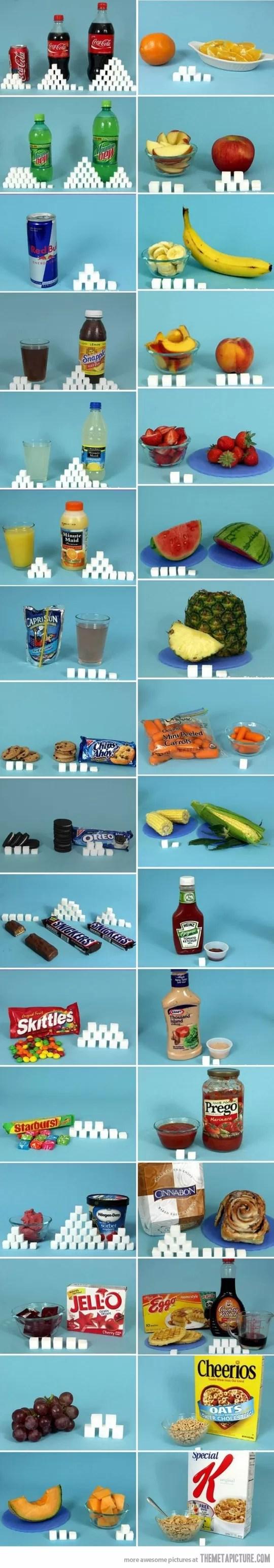 Αστεία-ποσό-της-ζάχαρης-τροφές