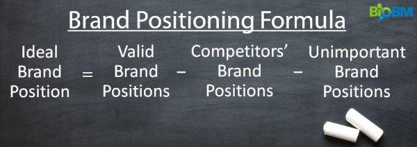 Brand Positioning Formula