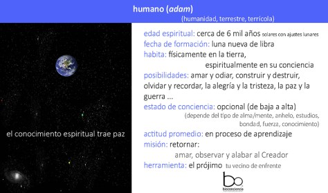 """datos de adam (humanidad, terrestre, terrícola) edad espiritual, fecha de nacimiento, gustos, misión, """"el conocimiento espiritual trae paz"""""""