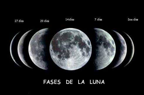 La Luna y su efecto sobre las mareas 3