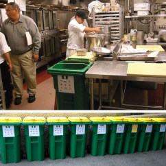 Hotels With Kitchens In San Diego Portable Kitchen Cart Food Waste Composting At Biocycle The Lodge Torrey Pines As Well Other Program Has
