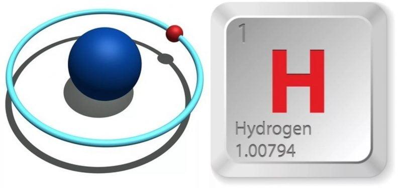Avances en la producción de hidrógeno a partir de biomasa
