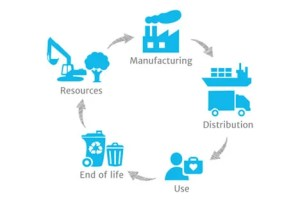 product-life-cycle-assessment