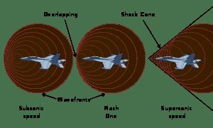 Producción ondas sónicas