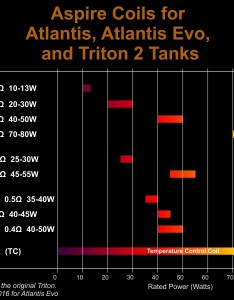 ve updated the image for atlantis and triton coils with evo coil data url is biofueldepot vape images coilslargeg any also aspire new product release tank forums rh forumspirecig