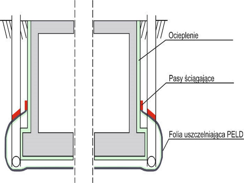 Zdjęcie schematu hydroizolacji zbiornika biogazowni