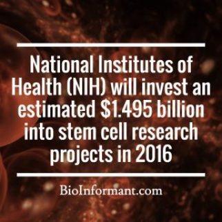 Stem Cell Funding in 2016
