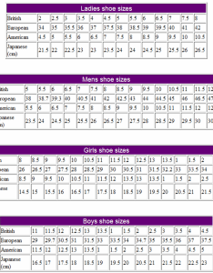 International shoe size conversion tables and charts also sizes rh biokemia