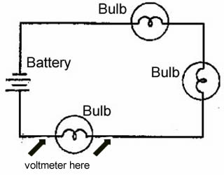 Voltmeter Schematic Circuit Diagram Physics Voltmeter