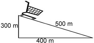 Kinetic and Potential Energy Problem Set