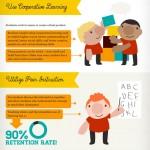 Δέκα τρόποι για να παρακινήσουμε τους μαθητές μας στην τάξη