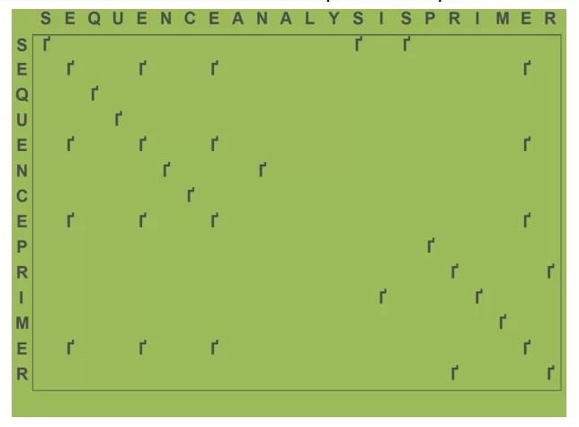 indels between sequences