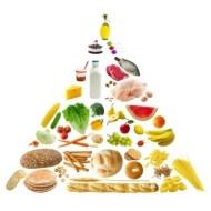 Sistema NuVal: la calidad de los alimentos del 1 al 100