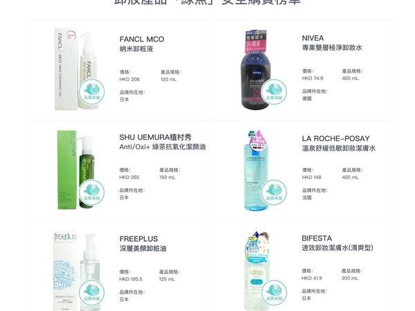 水中銀公佈第41期卸妝產品「綠魚」安全購買榜單