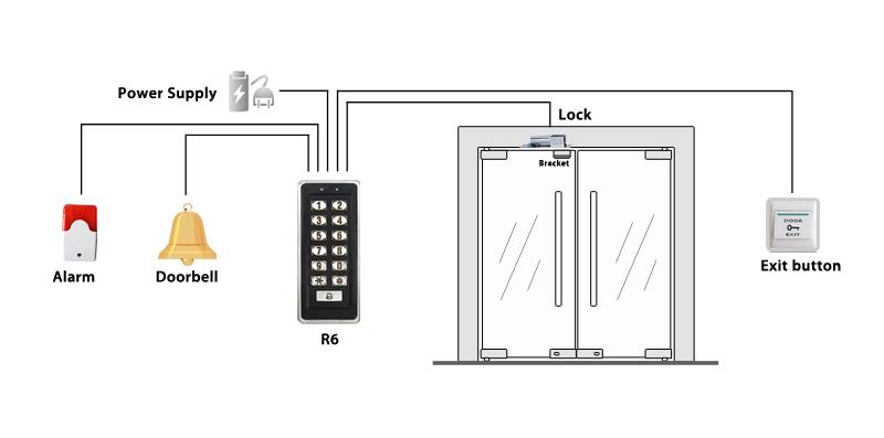 Pointeuse RFID, Système de contrôle d'accès R6︱GRANDING