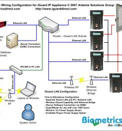 latest iguard ip appliance for access control and time attendance nice wallpaper free wiring diagram [ 4143 x 2941 Pixel ]