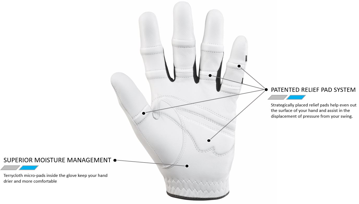 hight resolution of palm of golf glove