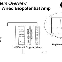 Emg Wiring Diagram 5 Way Switch Transfer Kende Hz8b 20 3 4 Mp Hardware Guide