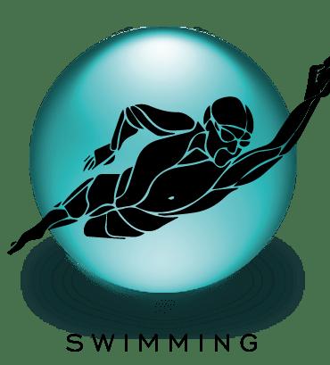 Biomechanics in Swimming
