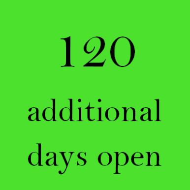 funding-additionaldays