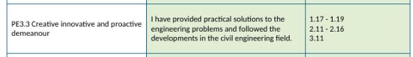 CDR - summary statement