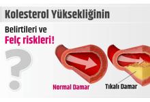 Photo of Kolesterol Yüksekliğinin Belirtisi ve felç riskleri!