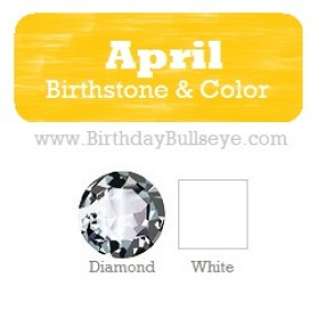 April Birthstone and Color