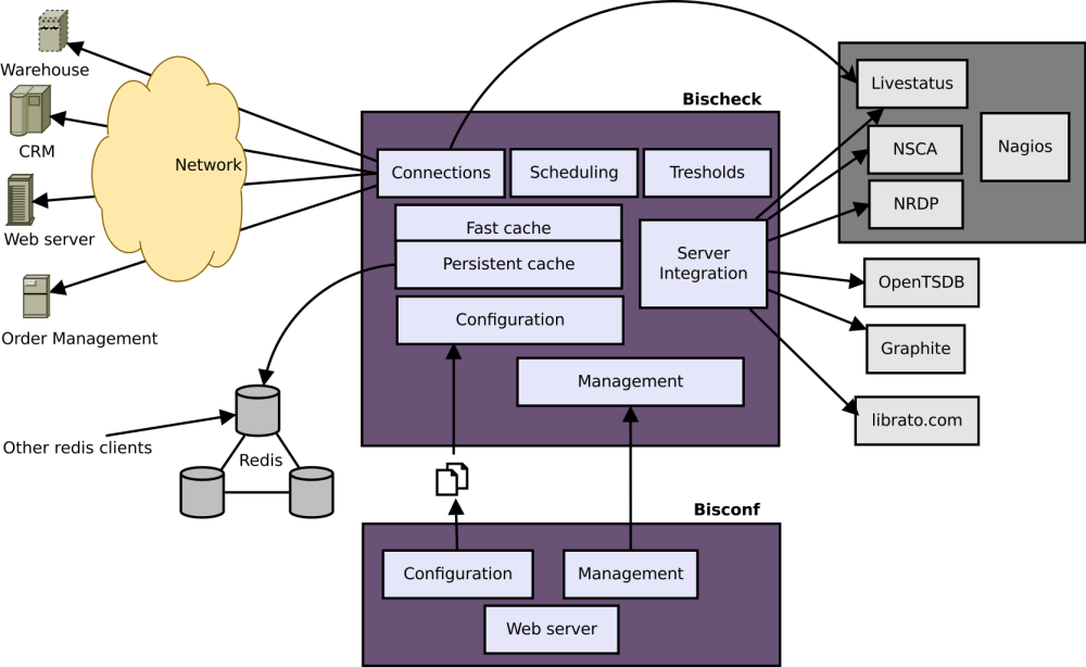 medium resolution of figure overview png figure 1 1 architecture overview