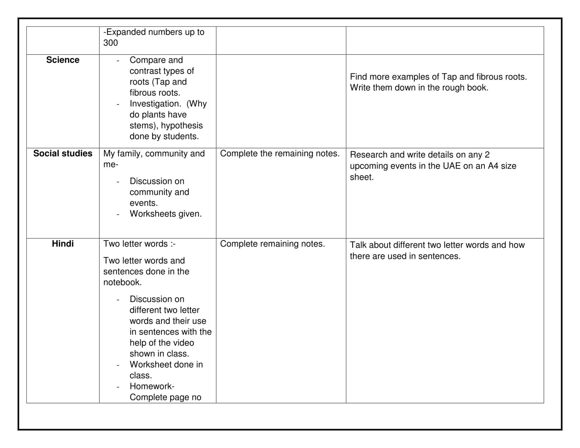 hight resolution of Uae Sst Worksheet Grade 2   Printable Worksheets and Activities for  Teachers