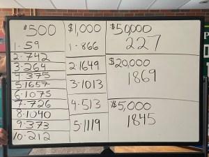IMG 65271 300x225 - 2021 Spring Sweepstakes Winning Numbers