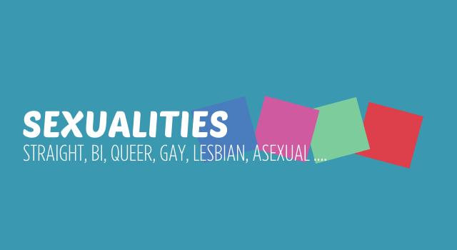 All sexualities quiz