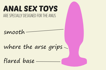 Things to insert your penis into