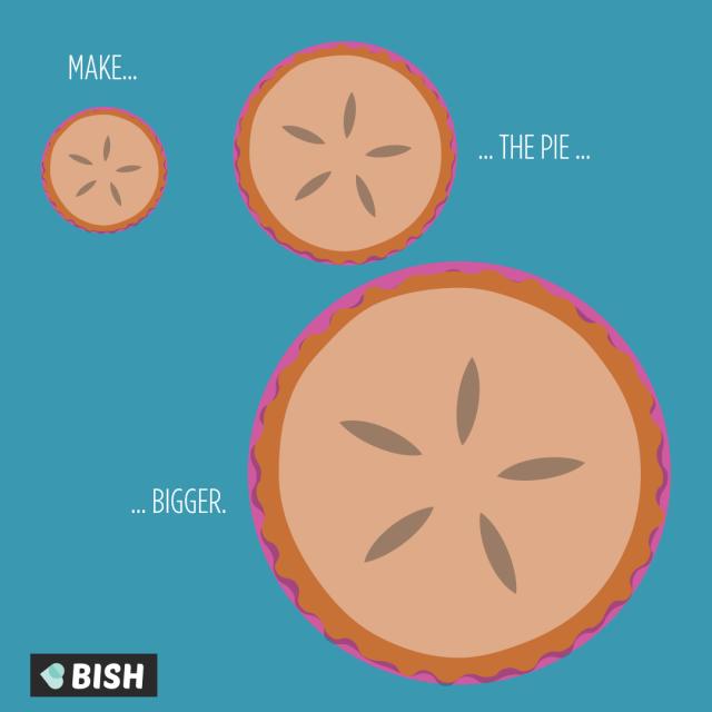 Solidarity: make the pie bigger