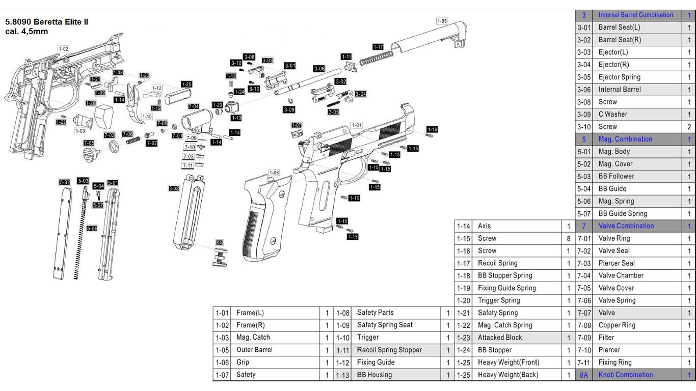 Beretta Elite Ii Spare Parts