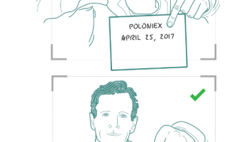 poloniex hesap onayı