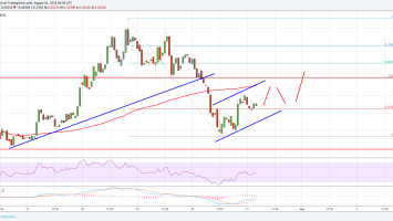 Ripple Price Analysis: XRP/USD's Support Turned Resistance at $0.3400 2