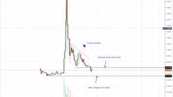 XRP Weekly Chart Aug 22