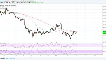 Bitcoin (BTC) Price Approaching Key Support, Bears Back In Action 2