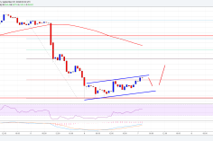 Bitcoin Cash Price Analysis: BCH/USD Consolidating Losses Above $500 8