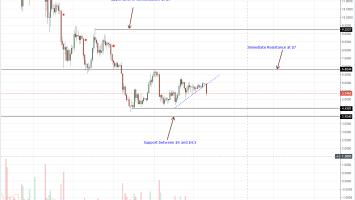 Altcoins Price Analysis: EOS, Litecoin, Stellar Register Double Digit Losses 1