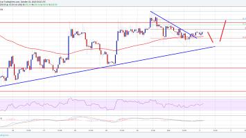 Ethereum Price Analysis: ETH/USD Eyeing Upside Break Above $236 1