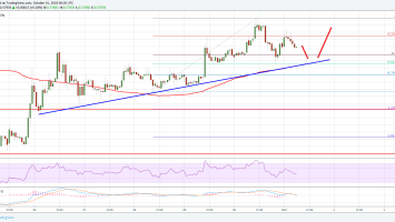 Ripple Price Analysis: XRP/USD Dips Remain Supported Near $0.5550 2