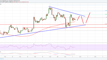 Ripple Price Analysis: XRP/USD Bullish Above $0.5520 1