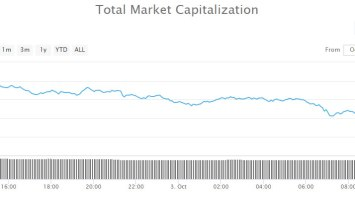 XRP Loses Out in Another Daily Dump on Crypto Markets 1