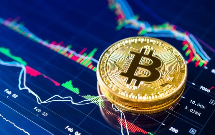 #REKT? Not With Bitcoin! Yearly ROI On Largest Cryptocurrency Still Tops 150%